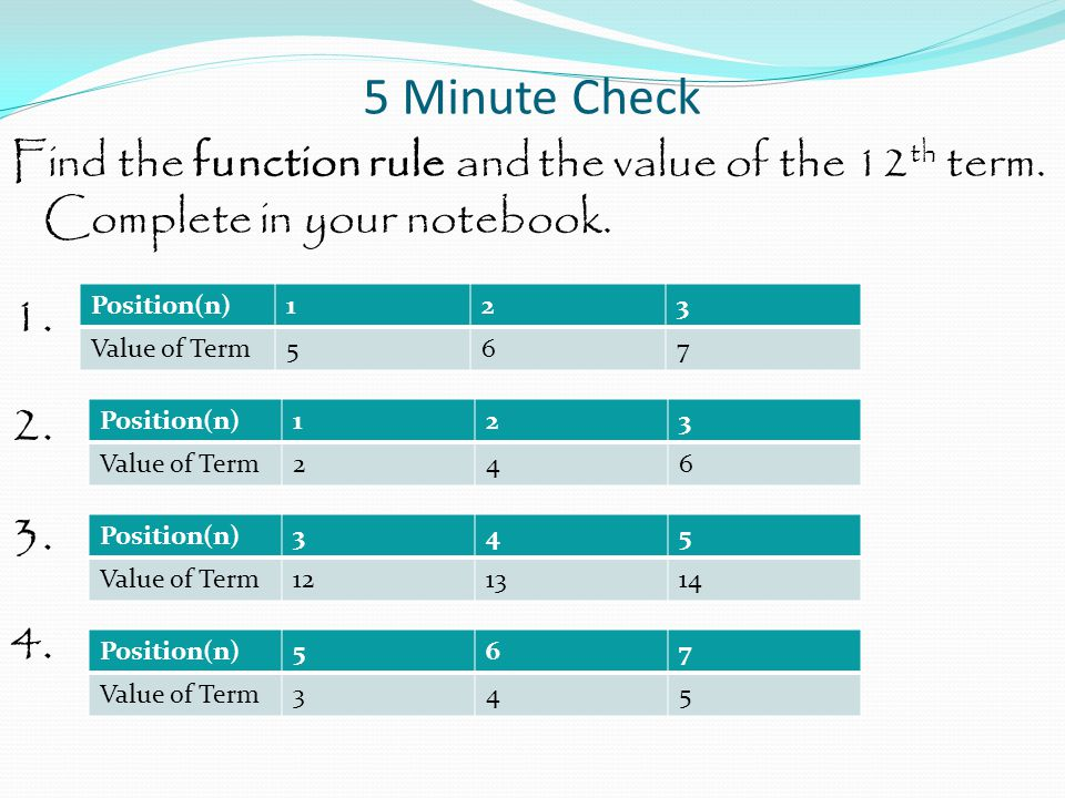 5 Minute Check Find the function rule and the value of the 12 th term. Complete in your notebook. 1. 2. 3. 4. Position(n)123 Value of Term567 Position