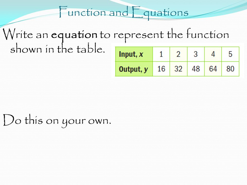 Function and Equations Write an equation to represent the function shown in the table. Do this on your own.