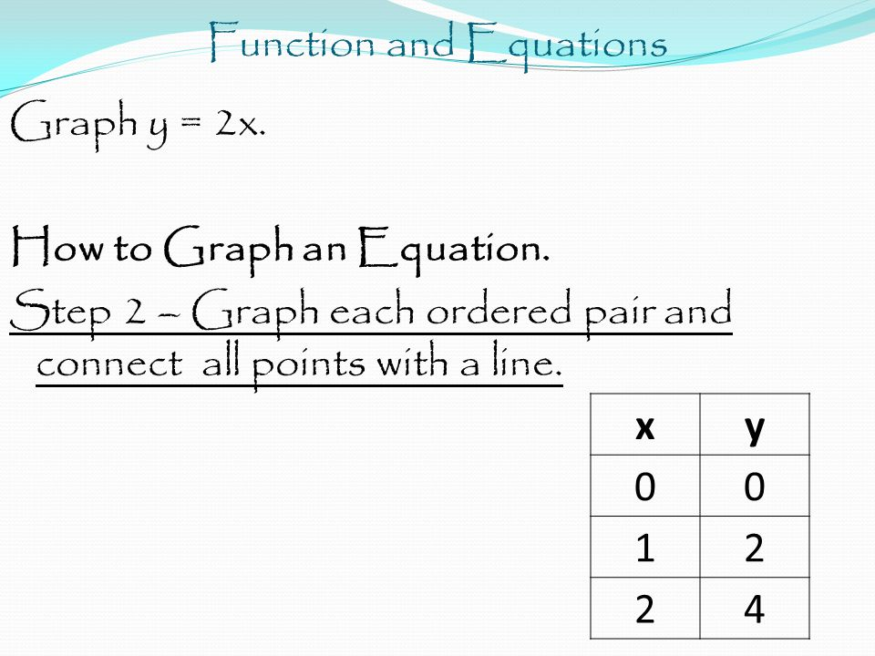 Function and Equations Graph y = 2x. How to Graph an Equation. Step 2 – Graph each ordered pair and connect all points with a line. xy 00 12 24