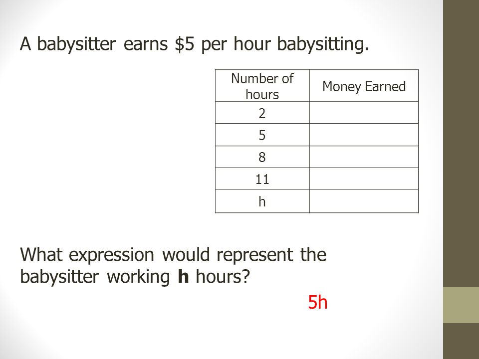 Number of hours Money Earned 2 5 8 11 h A babysitter earns $5 per hour babysitting.