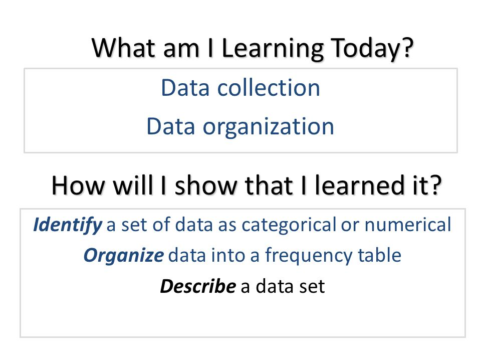 What am I Learning Today. Data collection Data organization How will I show that I learned it.