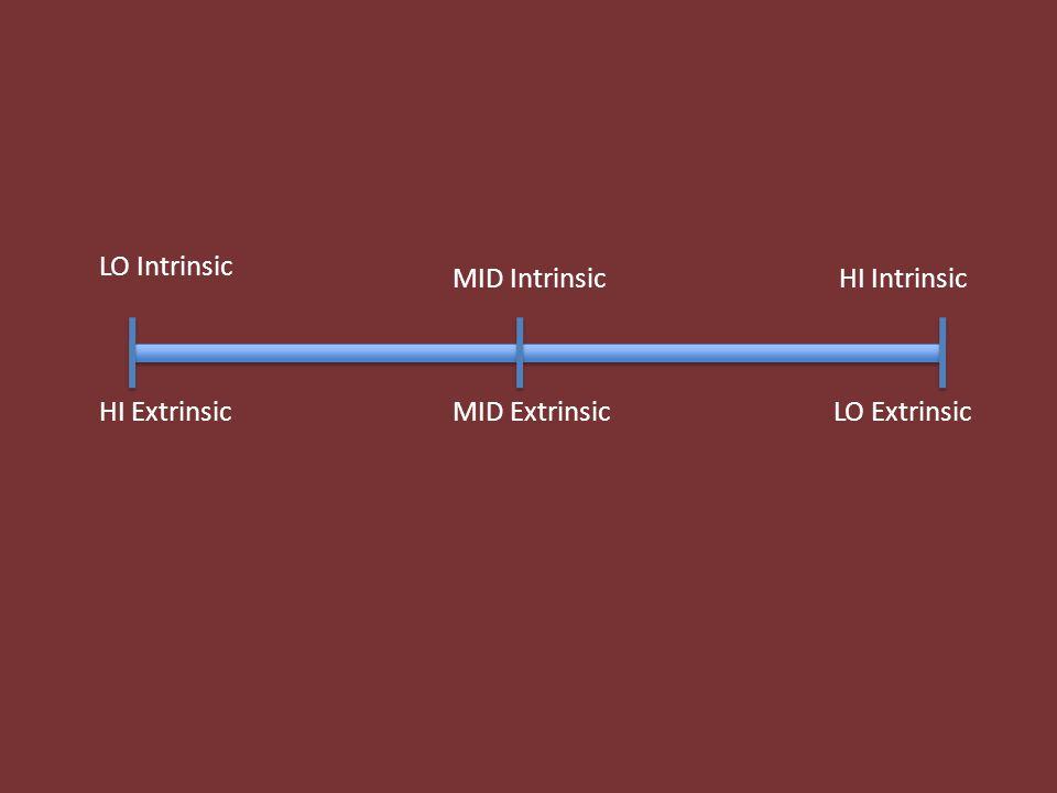LO Intrinsic HI ExtrinsicLO Extrinsic HI Intrinsic MID Extrinsic MID Intrinsic