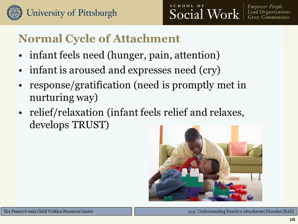 303: Understanding Reactive Attachment Disorder (RAD) The Pennsylvania Child Welfare Resource Center Brain Development (Neurobiology) and Attachment F