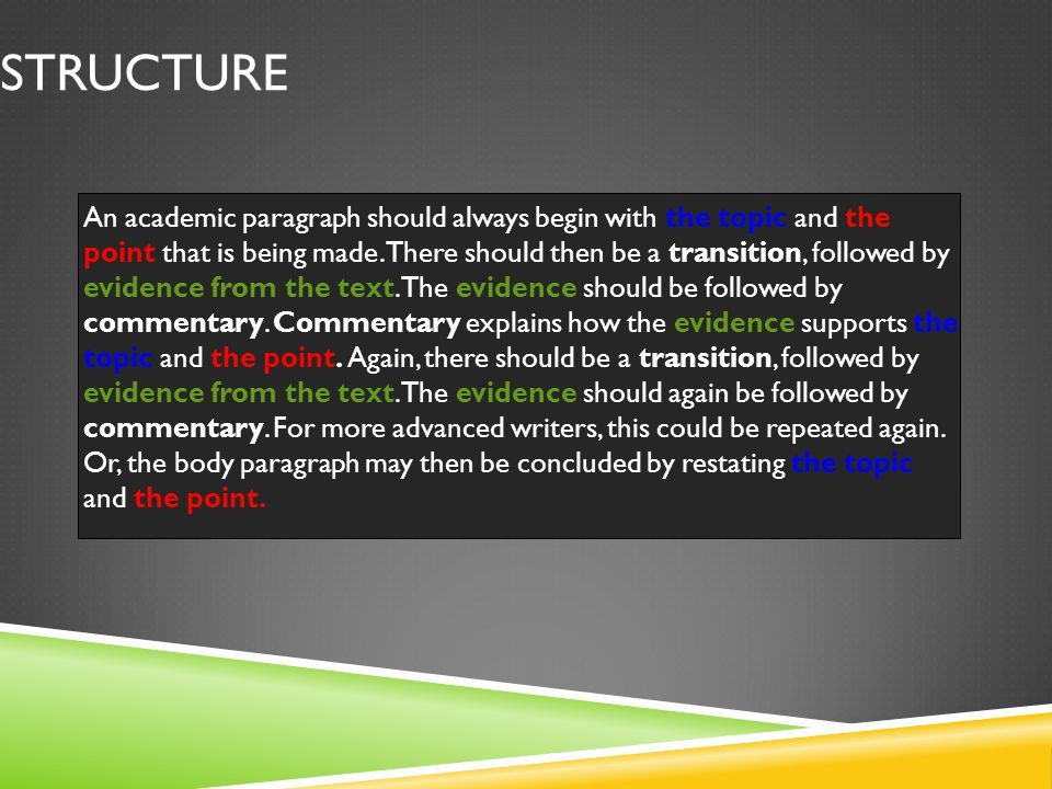 STRUCTURE An academic paragraph should always begin with the topic and the point that is being made. There should then be a transition, followed by ev