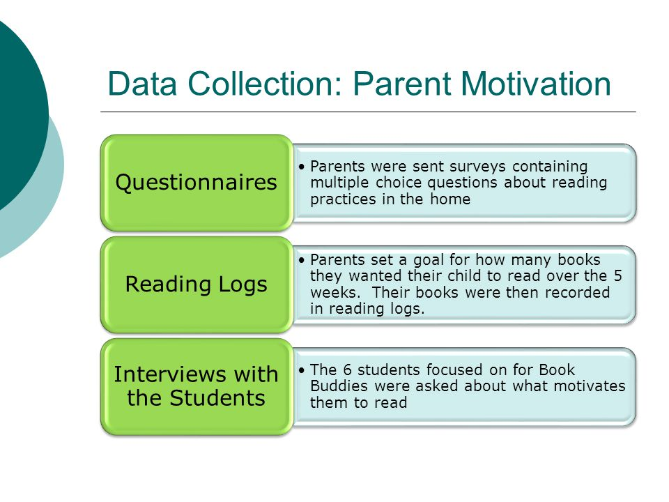 Data Collection: Parent Motivation Parents were sent surveys containing multiple choice questions about reading practices in the home Questionnaires Parents set a goal for how many books they wanted their child to read over the 5 weeks.