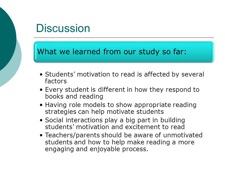 Discussion What we learned from our study so far: Students' motivation to read is affected by several factors Every student is different in how they respond to books and reading Having role models to show appropriate reading strategies can help motivate students Social interactions play a big part in building students' motivation and excitement to read Teachers/parents should be aware of unmotivated students and how to help make reading a more engaging and enjoyable process.