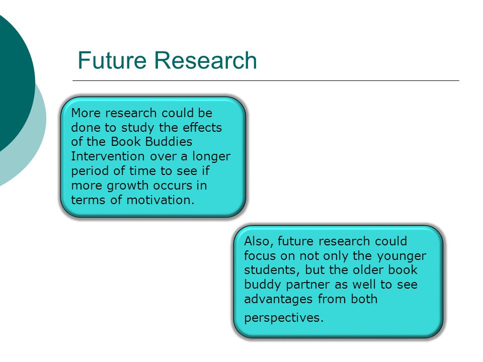 Future Research More research could be done to study the effects of the Book Buddies Intervention over a longer period of time to see if more growth occurs in terms of motivation.