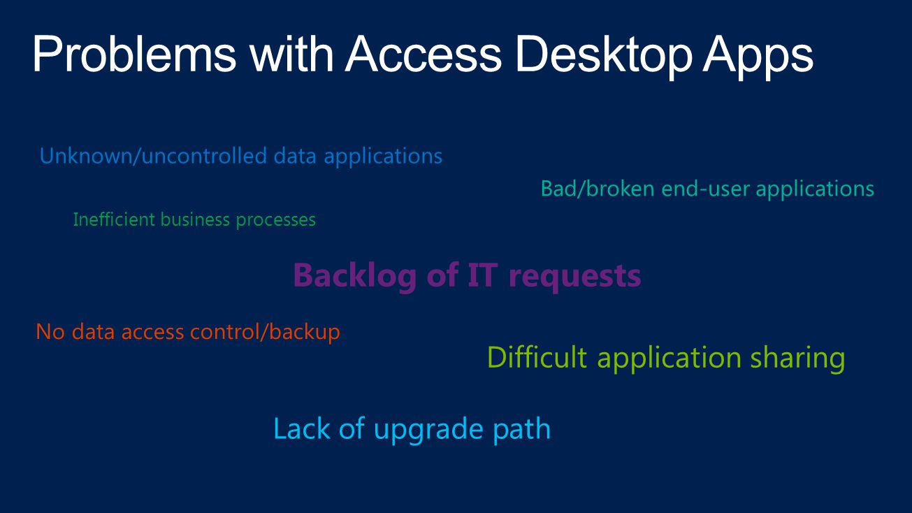 Unknown/uncontrolled data applications Bad/broken end-user applications Inefficient business processes Backlog of IT requests No data access control/backup Difficult application sharing Lack of upgrade path