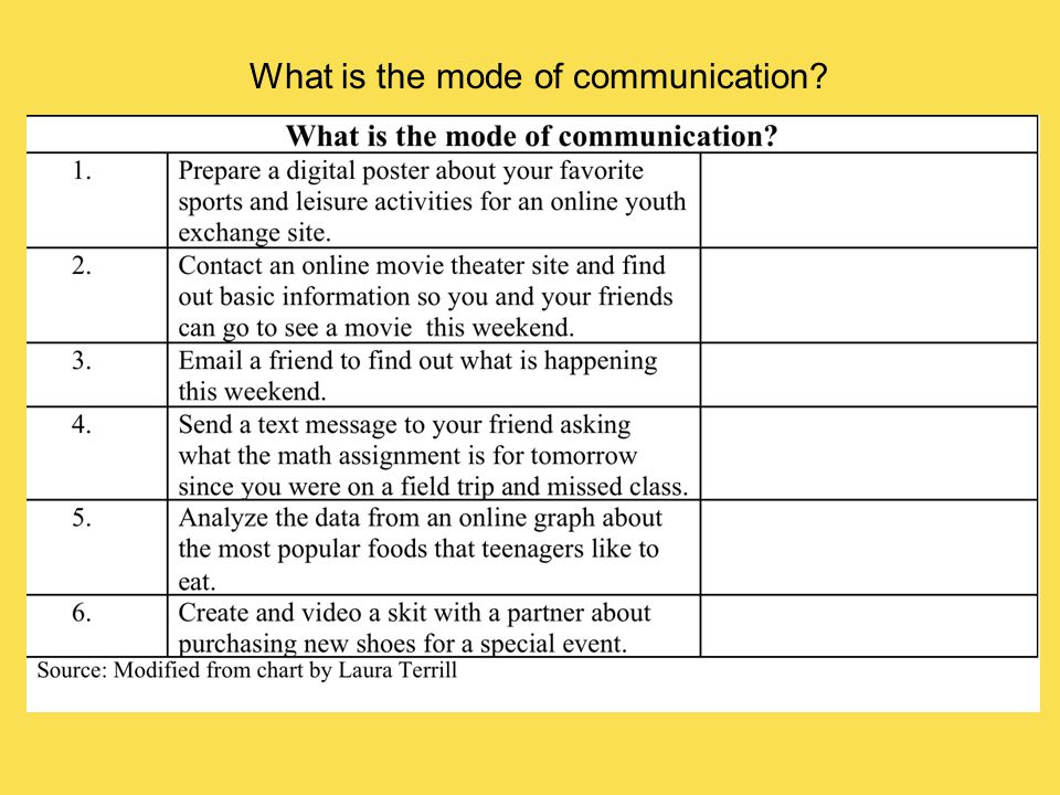 . What is the mode of communication?