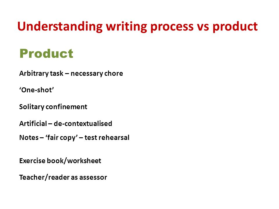 Understanding writing process vs product Product Arbitrary task – necessary chore 'One-shot' Solitary confinement Artificial – de-contextualised Notes – 'fair copy' – test rehearsal Exercise book/worksheet Teacher/reader as assessor