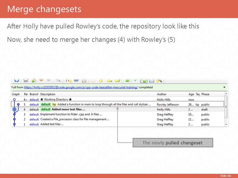 Slide 66 After Holly have pulled Rowley's code, the repository look like this Now, she need to merge her changes (4) with Rowley's (5) Merge changeset