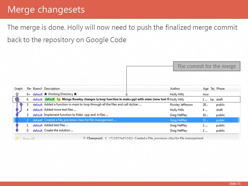 Slide 71 The merge is done. Holly will now need to push the finalized merge commit back to the repository on Google Code Merge changesets The commit f