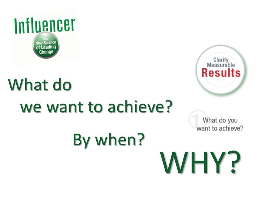 What do we want to achieve? we want to achieve? By when? WHY?