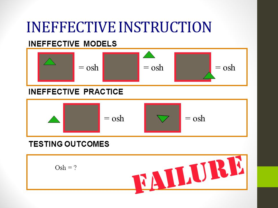 INEFFECTIVE INSTRUCTION INEFFECTIVE MODELS INEFFECTIVE PRACTICE - TESTING OUTCOMES - FAILURE = osh Osh = ?