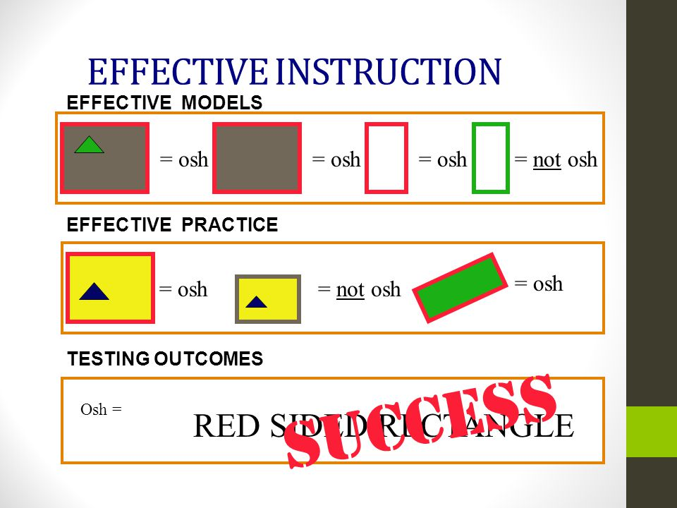 EFFECTIVE MODELS EFFECTIVE PRACTICE - TESTING OUTCOMES - EFFECTIVE INSTRUCTION = osh Osh = = not osh = osh RED SIDED RECTANGLE SUCCESS = osh