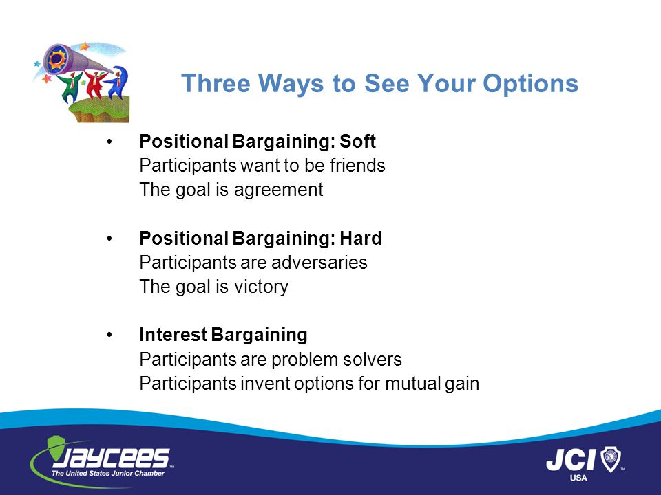 Three Ways to See Your Options Positional Bargaining: Soft Participants want to be friends The goal is agreement Positional Bargaining: Hard Participa