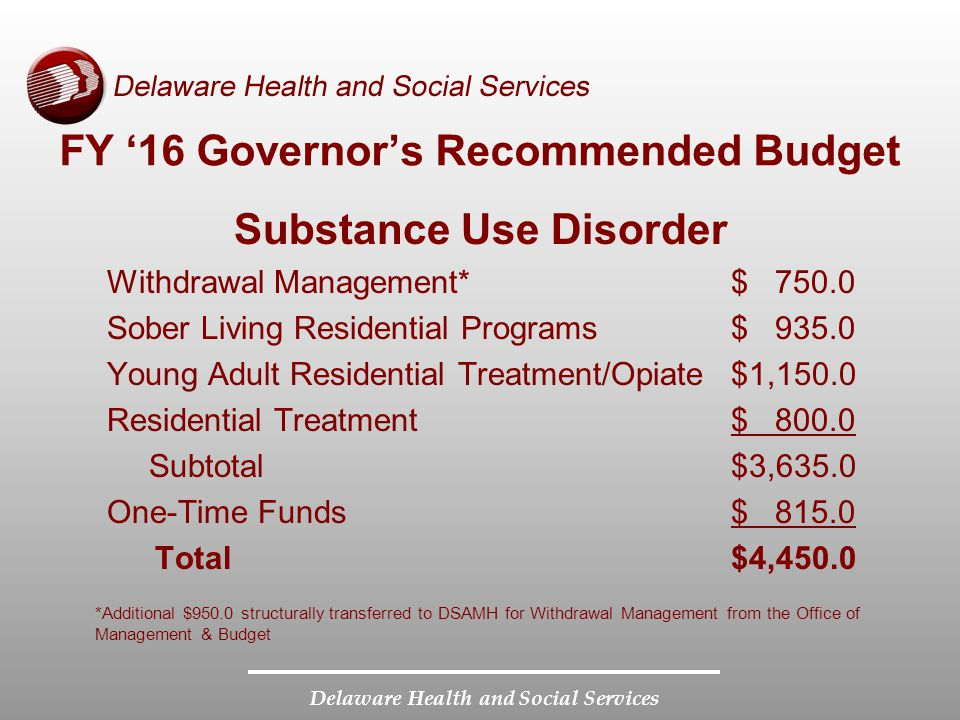 Delaware Health and Social Services FY '16 Governor's Recommended Budget Substance Use Disorder Withdrawal Management*$ 750.0 Sober Living Residential Programs$ 935.0 Young Adult Residential Treatment/Opiate$1,150.0 Residential Treatment$ 800.0 Subtotal$3,635.0 One-Time Funds$ 815.0 Total$4,450.0 *Additional $950.0 structurally transferred to DSAMH for Withdrawal Management from the Office of Management & Budget