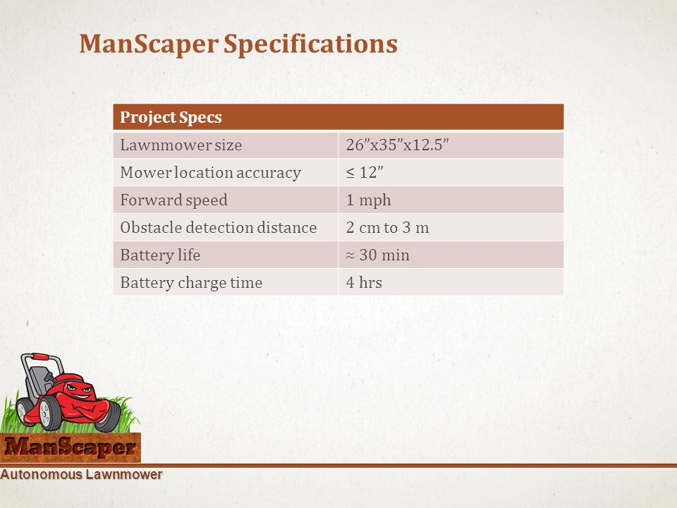 Autonomous Lawnmower ManScaper Specifications Project Specs Lawnmower size26 x35 x12.5 Mower location accuracy≤ 12 Forward speed1 mph Obstacle detection distance2 cm to 3 m Battery life≈ 30 min Battery charge time4 hrs
