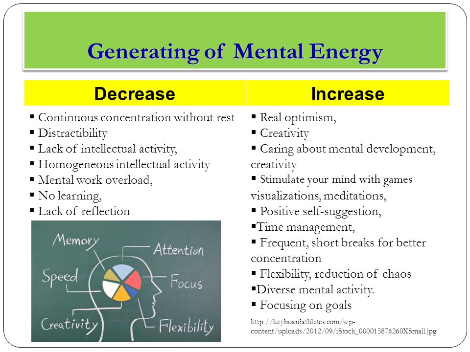 Generating of Mental Energy DecreaseIncrease  Continuous concentration without rest  Distractibility  Lack of intellectual activity,  Homogeneous intellectual activity  Mental work overload,  No learning,  Lack of reflection  Real optimism,  Creativity  Caring about mental development, creativity  Stimulate your mind with games visualizations, meditations,  Positive self-suggestion,  Time management,  Frequent, short breaks for better concentration  Flexibility, reduction of chaos  Diverse mental activity.