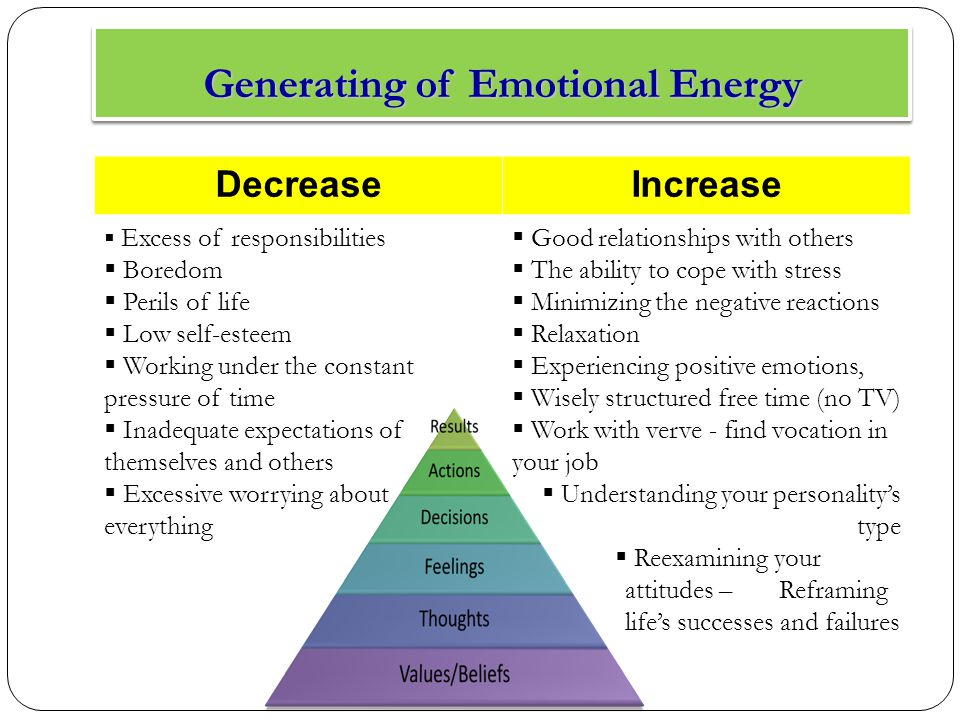 Generating of Emotional Energy DecreaseIncrease  Excess of responsibilities  Boredom  Perils of life  Low self-esteem  Working under the constant pressure of time  Inadequate expectations of themselves and others  Excessive worrying about everything  Good relationships with others  The ability to cope with stress  Minimizing the negative reactions  Relaxation  Experiencing positive emotions,  Wisely structured free time (no TV)  Work with verve - find vocation in your job  Understanding your personality's type  Reexamining your attitudes – Reframing life's successes and failures