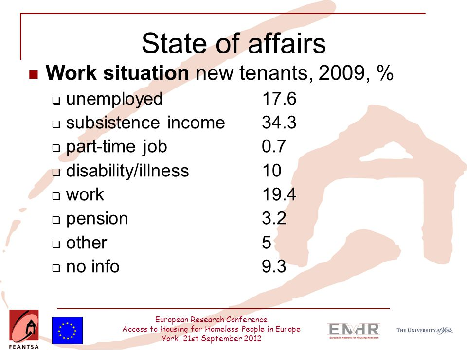 European Research Conference Access to Housing for Homeless People in Europe York, 21st September 2012 State of affairs Work situation new tenants, 2009, %  unemployed17.6  subsistence income34.3  part-time job0.7  disability/illness10  work19.4  pension3.2  other5  no info9.3