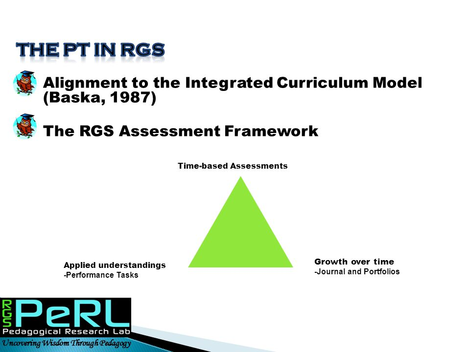  Alignment to the Integrated Curriculum Model (Baska, 1987)  The RGS Assessment Framework Time-based Assessments Applied understandings -Performance