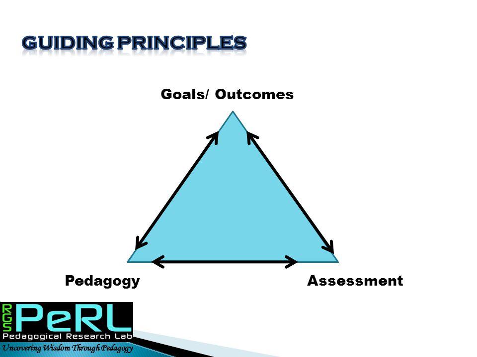 Goals/ Outcomes AssessmentPedagogy Uncovering Wisdom Through Pedagogy