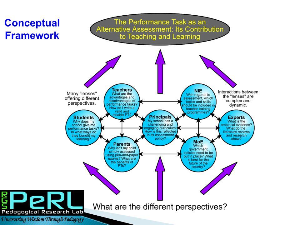 Uncovering Wisdom Through Pedagogy Conceptual Framework