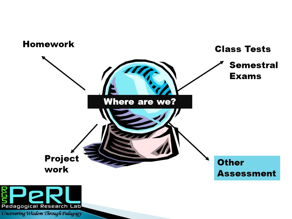 Where are we? Class Tests Semestral Exams Project work Homework Other Assessment Uncovering Wisdom Through Pedagogy