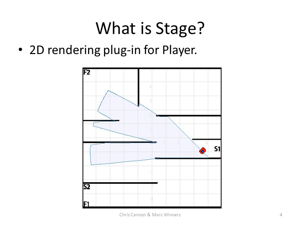 What is Stage? 2D rendering plug-in for Player. 4Chris Cannon & Marc Winners