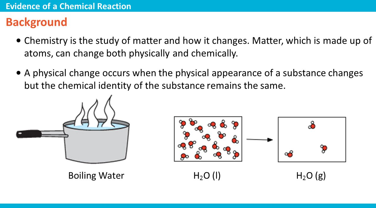 Background Boiling Water Chemistry is the study of matter and how it changes. Matter, which is made up of atoms, can change both physically and chemic