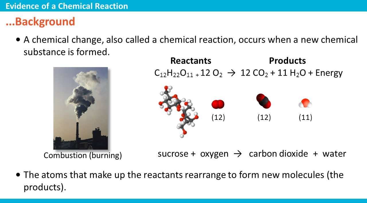 ...Background A chemical change, also called a chemical reaction, occurs when a new chemical substance is formed. ReactantsProducts C 12 H 22 O 11 + 1