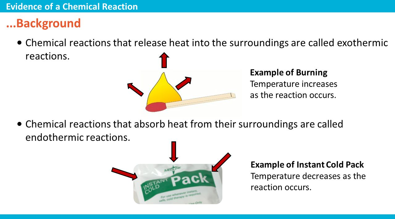...Background Chemical reactions that release heat into the surroundings are called exothermic reactions. Chemical reactions that absorb heat from the