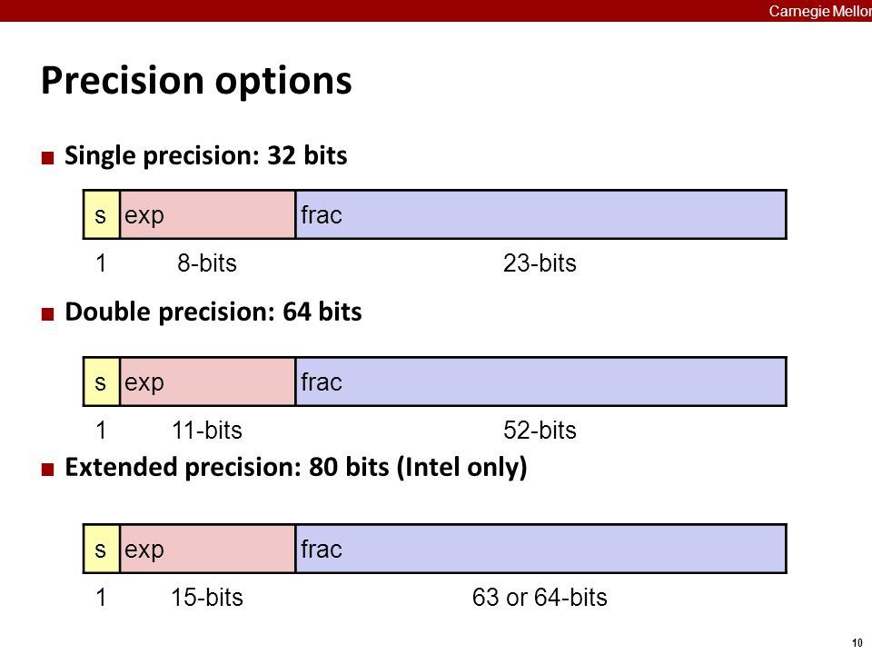 10 Carnegie Mellon Precision options Single precision: 32 bits Double precision: 64 bits Extended precision: 80 bits (Intel only) sexpfrac 18-bits23-b