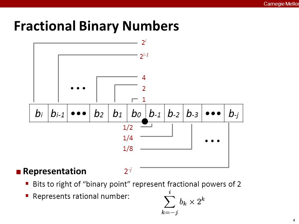 5 Carnegie Mellon Fractional Binary Numbers: Examples ValueRepresentation 5 3/4101.11 2 2 7/8010.111 2 1 7/16001.0111 2 Observations  Divide by 2 by shifting right (unsigned)  Multiply by 2 by shifting left  Numbers of form 0.111111… 2 are just below 1.0  1/2 + 1/4 + 1/8 + … + 1/2 i + … ➙ 1.0  Use notation 1.0 – ε