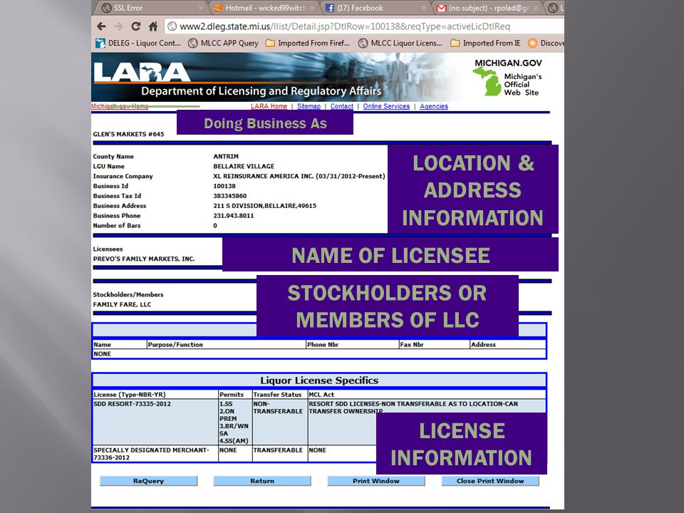 Doing Business As LOCATION & ADDRESS INFORMATION NAME OF LICENSEE STOCKHOLDERS OR MEMBERS OF LLC LICENSE INFORMATION