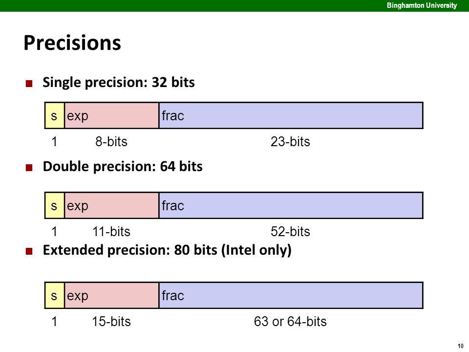 10 Binghamton University Precisions Single precision: 32 bits Double precision: 64 bits Extended precision: 80 bits (Intel only) sexpfrac 18-bits23-bits sexpfrac 111-bits52-bits sexpfrac 115-bits63 or 64-bits