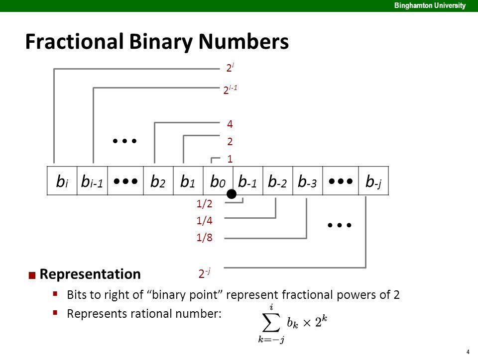 4 Binghamton University 2i2i 2 i-1 4 2 1 1/2 1/4 1/8 2 -j bibi b i-1 b2b2 b1b1 b0b0 b -1 b -2 b -3 b -j Fractional Binary Numbers Representation  Bits to right of binary point represent fractional powers of 2  Represents rational number:
