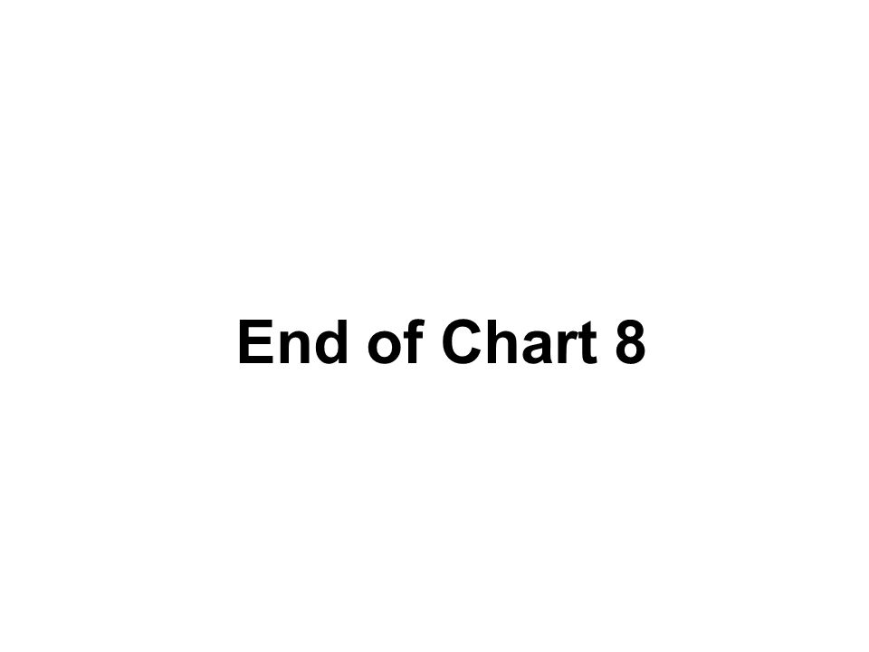 End of Chart 8