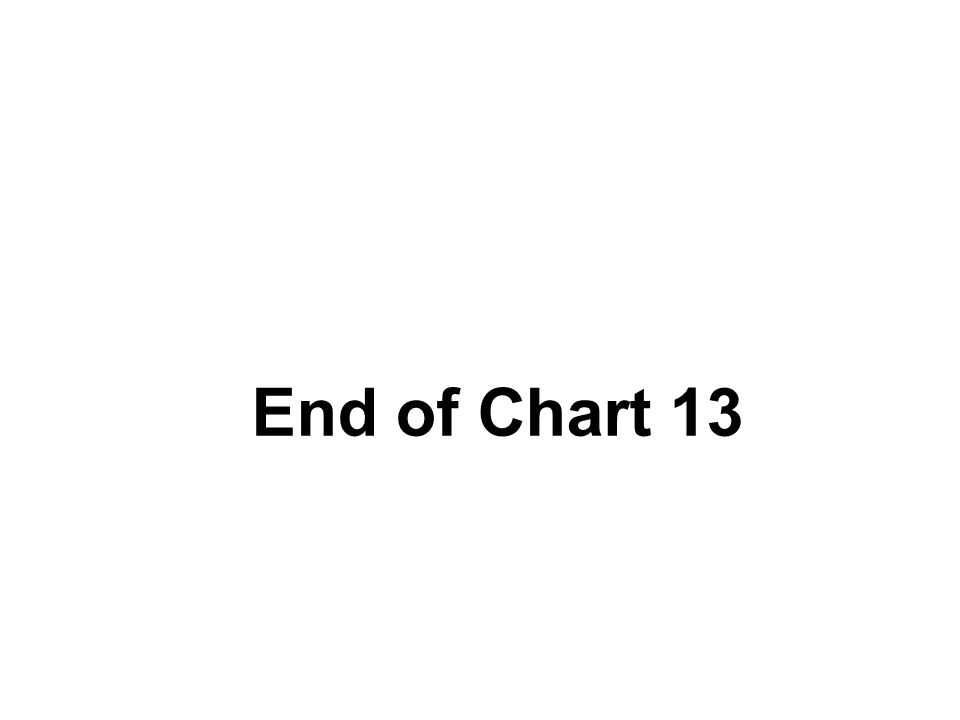 End of Chart 13