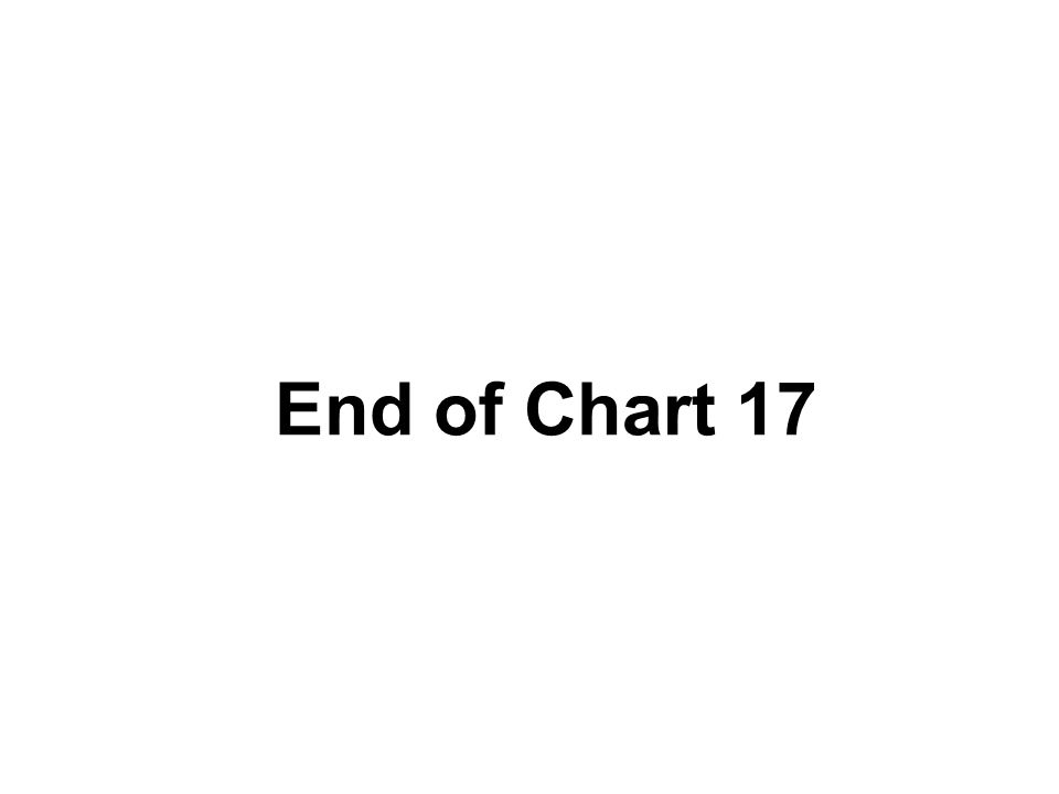 End of Chart 17