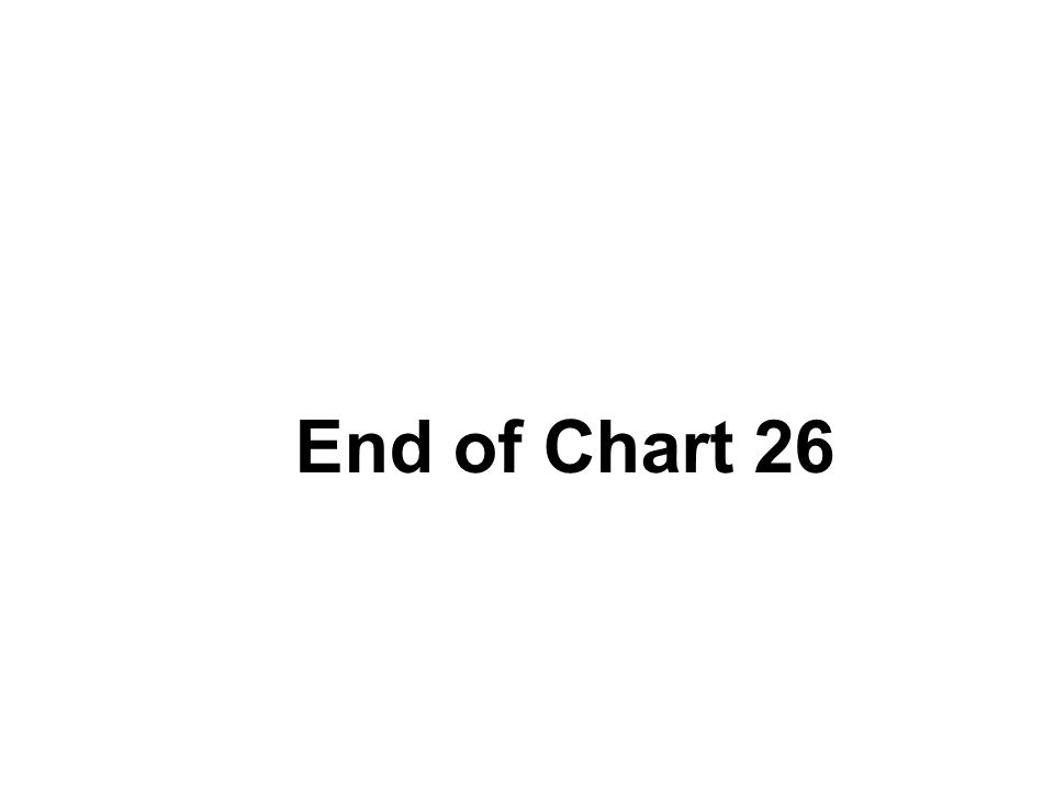 End of Chart 26