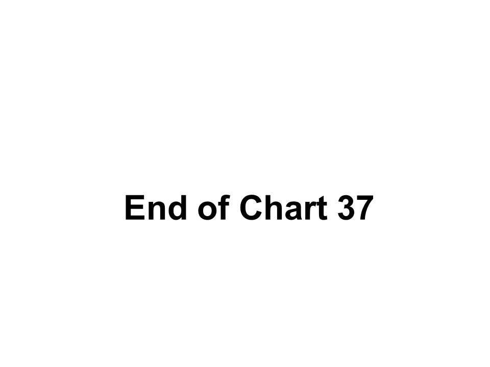 End of Chart 37