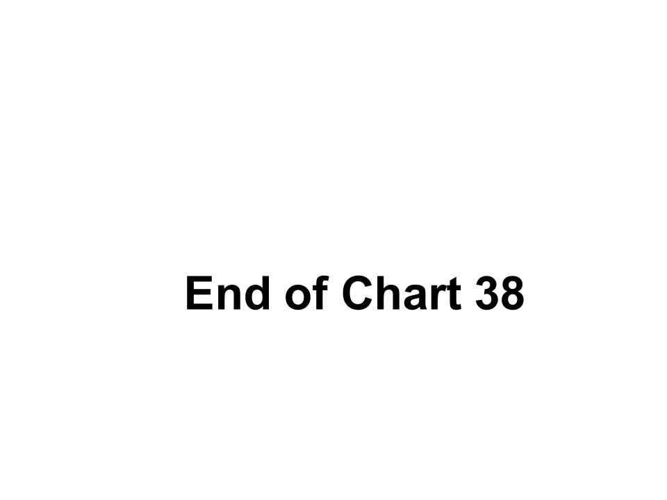End of Chart 38