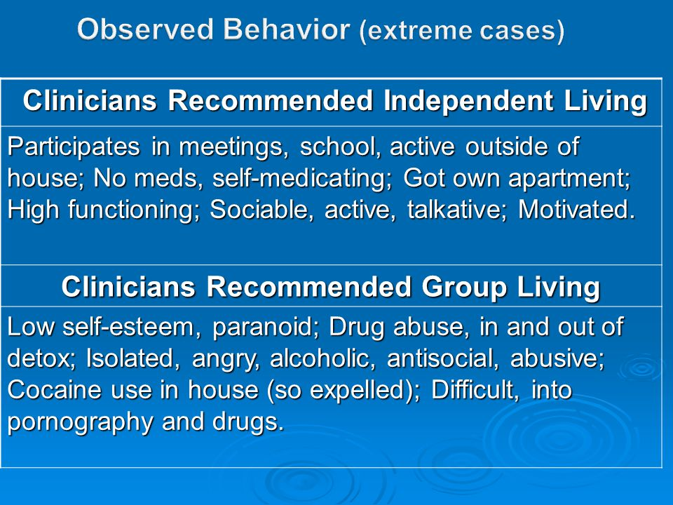 Clinicians Recommended Independent Living Clinicians Recommended Independent Living Participates in meetings, school, active outside of house; No meds, self-medicating; Got own apartment; High functioning; Sociable, active, talkative; Motivated.