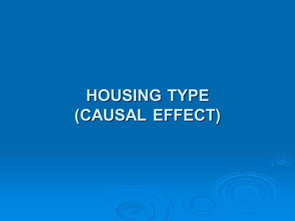 HOUSING TYPE (CAUSAL EFFECT)