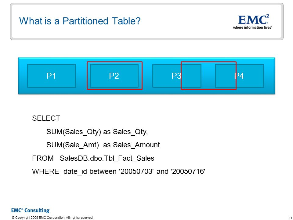 11 © Copyright 2009 EMC Corporation. All rights reserved. What is a Partitioned Table? P1P4P3P2 SELECT SUM(Sales_Qty) as Sales_Qty, SUM(Sale_Amt) as S