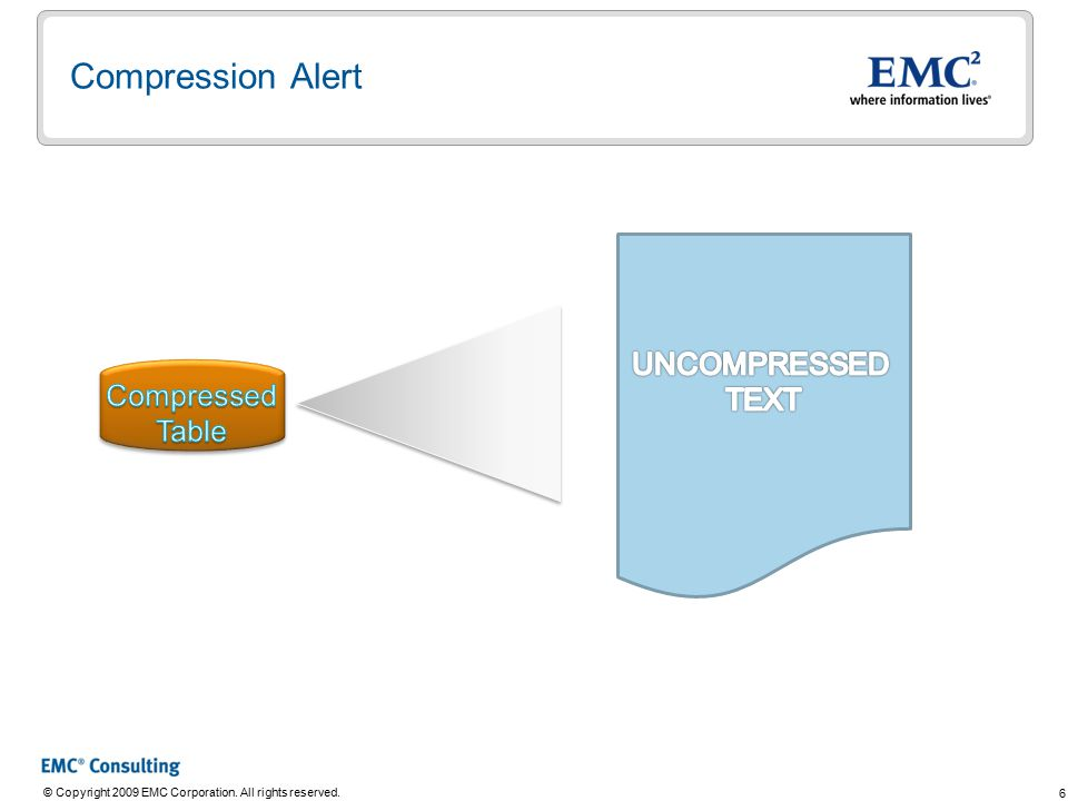 6 © Copyright 2009 EMC Corporation. All rights reserved. Compression Alert