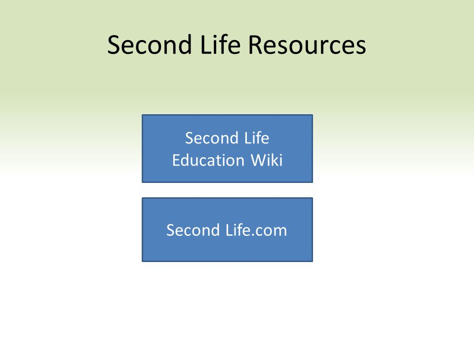 Second Life Resources Second Life Education Wiki Second Life.com
