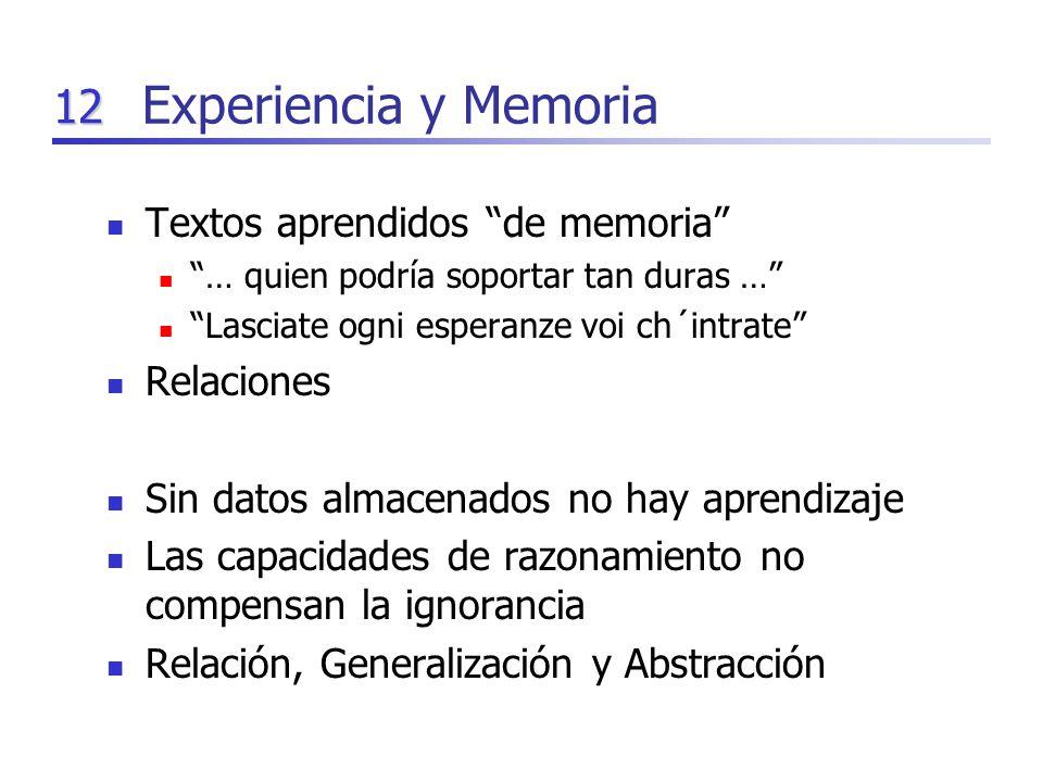 """12 Experiencia y Memoria Textos aprendidos """"de memoria"""" """"… quien podría soportar tan duras …"""" """"Lasciate ogni esperanze voi ch´intrate"""" Relaciones Sin"""
